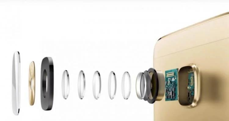 Smartphone camera device