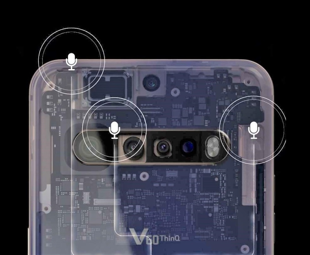cameras of LG V60 ThinQ